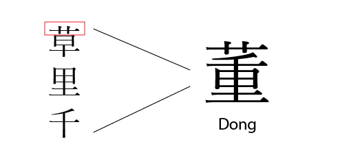 dong zhuo childrens song 2